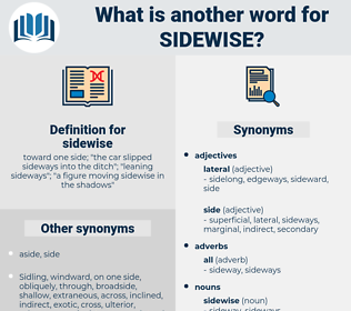 sidewise, synonym sidewise, another word for sidewise, words like sidewise, thesaurus sidewise