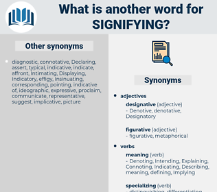 Signifying, synonym Signifying, another word for Signifying, words like Signifying, thesaurus Signifying