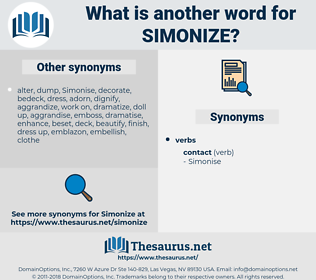 simonize, synonym simonize, another word for simonize, words like simonize, thesaurus simonize