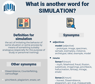 simulation, synonym simulation, another word for simulation, words like simulation, thesaurus simulation