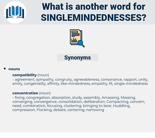 singlemindednesses, synonym singlemindednesses, another word for singlemindednesses, words like singlemindednesses, thesaurus singlemindednesses