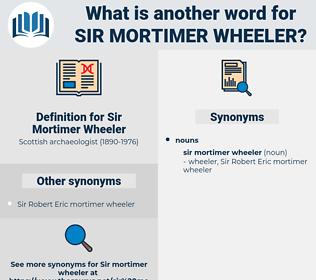 Sir Mortimer Wheeler, synonym Sir Mortimer Wheeler, another word for Sir Mortimer Wheeler, words like Sir Mortimer Wheeler, thesaurus Sir Mortimer Wheeler