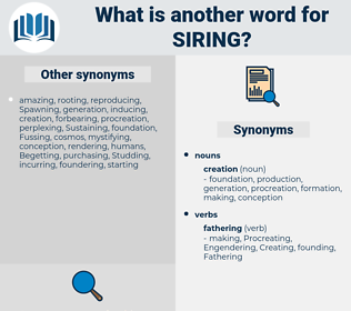 Siring, synonym Siring, another word for Siring, words like Siring, thesaurus Siring