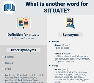 situate, synonym situate, another word for situate, words like situate, thesaurus situate