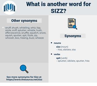 sizz, synonym sizz, another word for sizz, words like sizz, thesaurus sizz