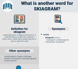 skiagram, synonym skiagram, another word for skiagram, words like skiagram, thesaurus skiagram