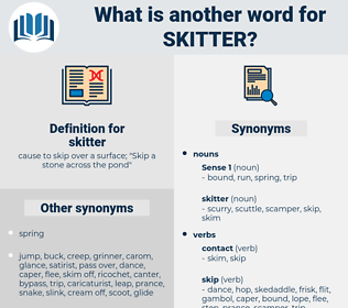 skitter, synonym skitter, another word for skitter, words like skitter, thesaurus skitter