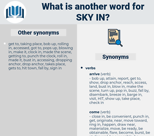 sky in, synonym sky in, another word for sky in, words like sky in, thesaurus sky in
