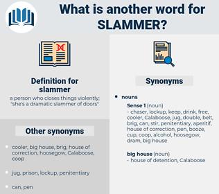 slammer, synonym slammer, another word for slammer, words like slammer, thesaurus slammer