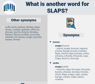 slaps, synonym slaps, another word for slaps, words like slaps, thesaurus slaps