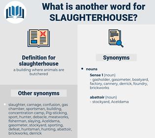slaughterhouse, synonym slaughterhouse, another word for slaughterhouse, words like slaughterhouse, thesaurus slaughterhouse
