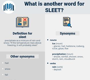 sleet, synonym sleet, another word for sleet, words like sleet, thesaurus sleet