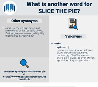 slice the pie, synonym slice the pie, another word for slice the pie, words like slice the pie, thesaurus slice the pie