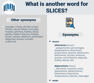slices, synonym slices, another word for slices, words like slices, thesaurus slices