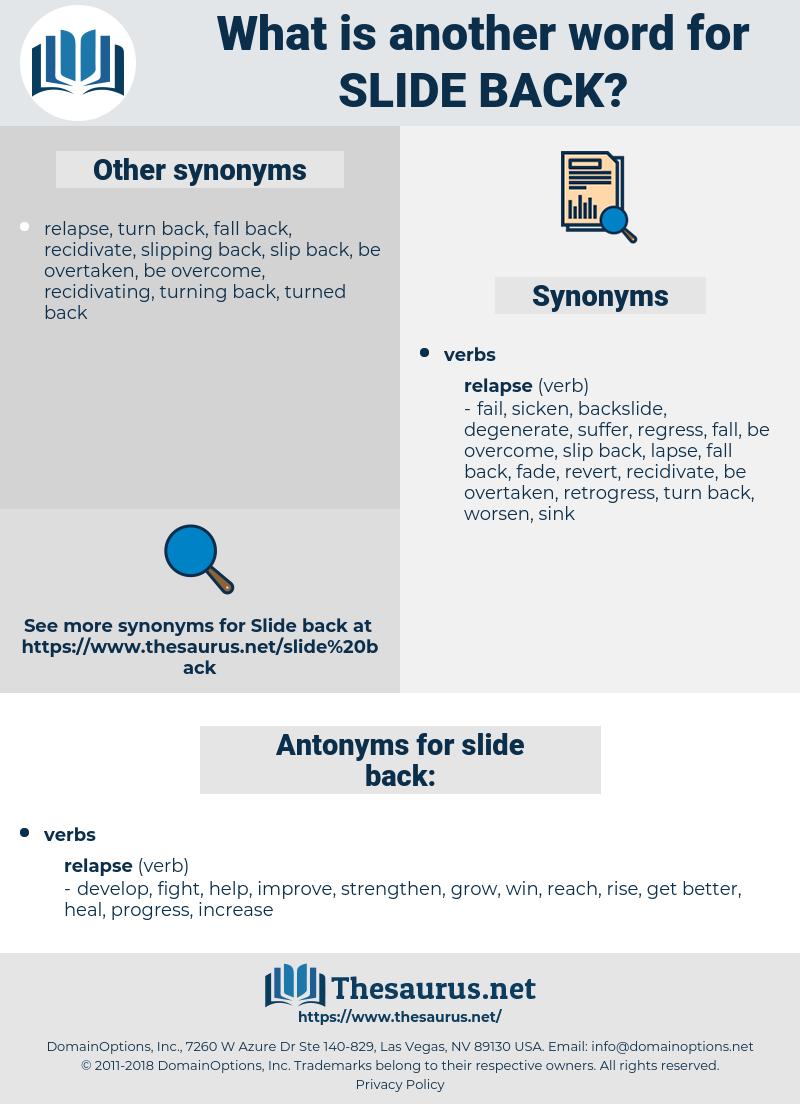 slide back, synonym slide back, another word for slide back, words like slide back, thesaurus slide back