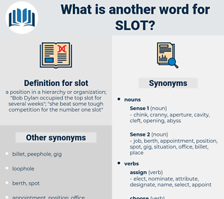 slot, synonym slot, another word for slot, words like slot, thesaurus slot