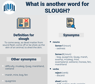 slough, synonym slough, another word for slough, words like slough, thesaurus slough