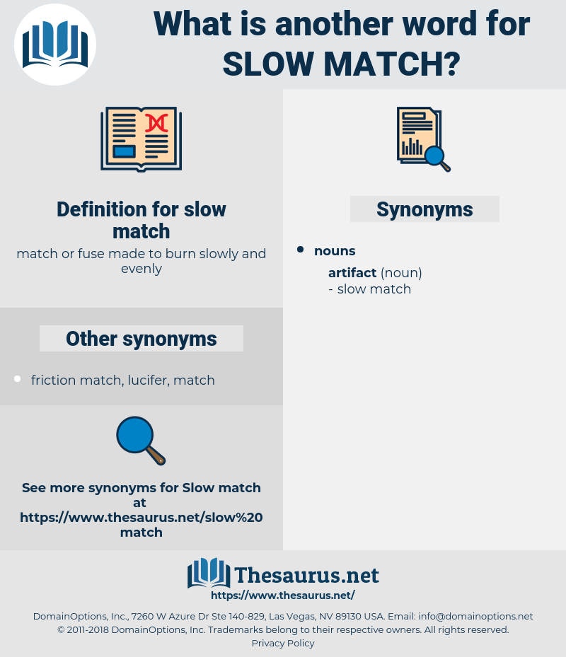 slow match, synonym slow match, another word for slow match, words like slow match, thesaurus slow match