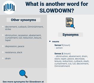slowdown, synonym slowdown, another word for slowdown, words like slowdown, thesaurus slowdown