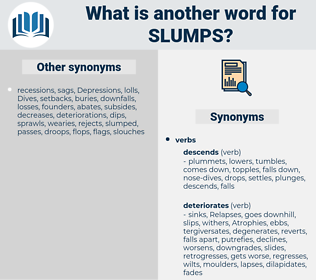 slumps, synonym slumps, another word for slumps, words like slumps, thesaurus slumps