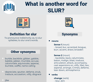 slur, synonym slur, another word for slur, words like slur, thesaurus slur