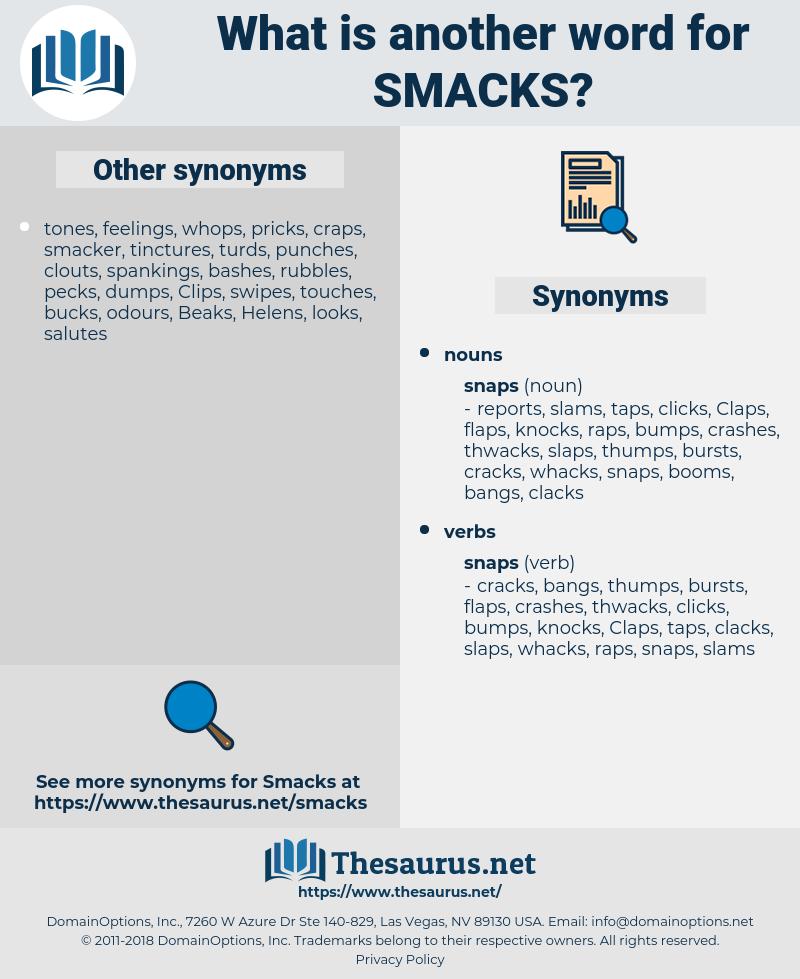 smacks, synonym smacks, another word for smacks, words like smacks, thesaurus smacks