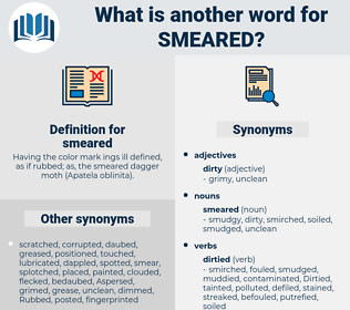 smeared, synonym smeared, another word for smeared, words like smeared, thesaurus smeared
