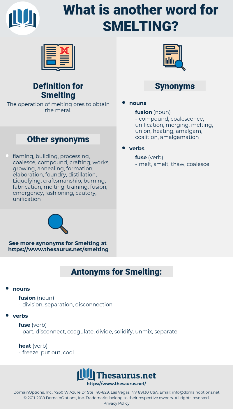 Smelting, synonym Smelting, another word for Smelting, words like Smelting, thesaurus Smelting
