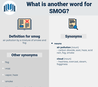 smog, synonym smog, another word for smog, words like smog, thesaurus smog