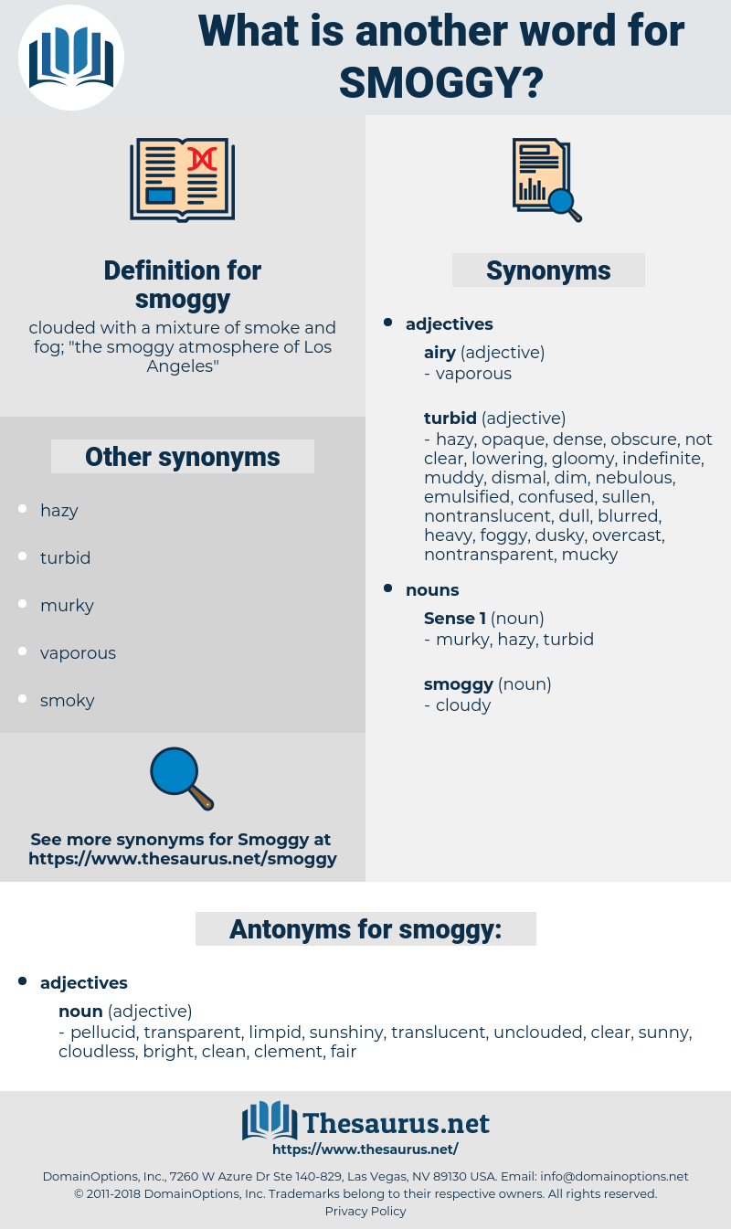 smoggy, synonym smoggy, another word for smoggy, words like smoggy, thesaurus smoggy
