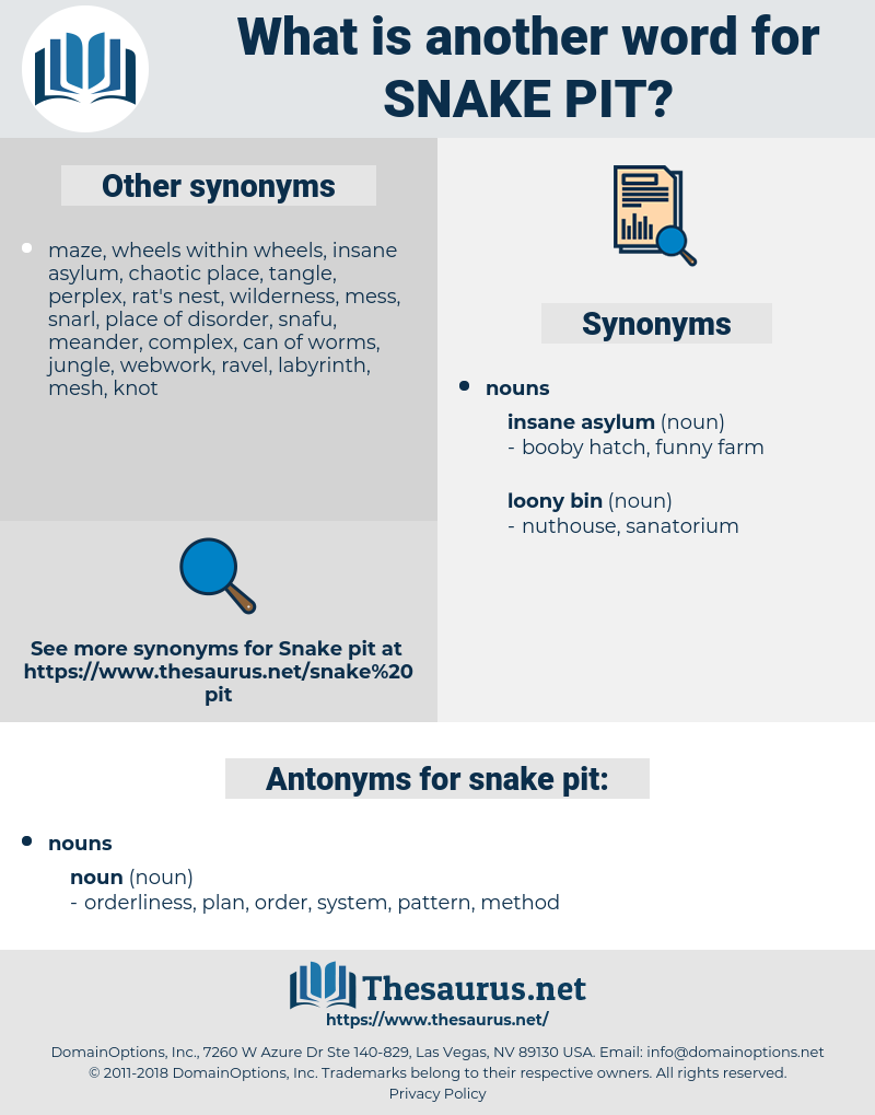 snake pit, synonym snake pit, another word for snake pit, words like snake pit, thesaurus snake pit