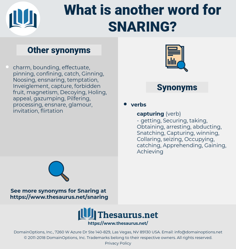 Snaring, synonym Snaring, another word for Snaring, words like Snaring, thesaurus Snaring