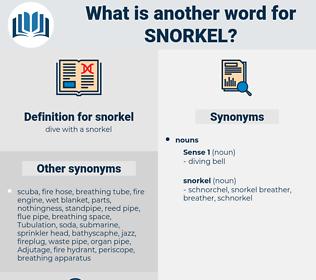 snorkel, synonym snorkel, another word for snorkel, words like snorkel, thesaurus snorkel