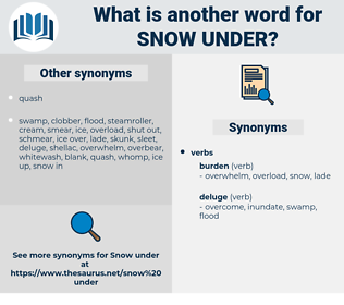 snow under, synonym snow under, another word for snow under, words like snow under, thesaurus snow under