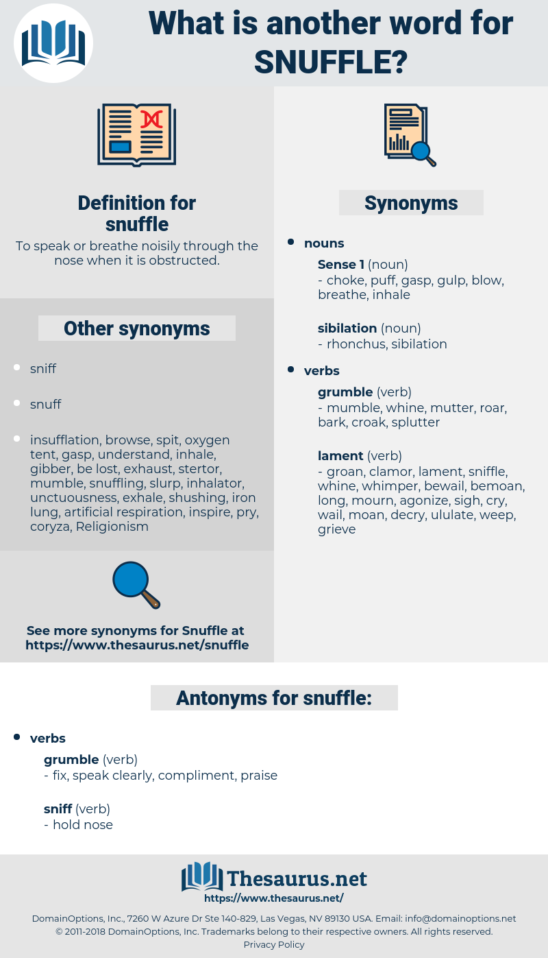 snuffle, synonym snuffle, another word for snuffle, words like snuffle, thesaurus snuffle