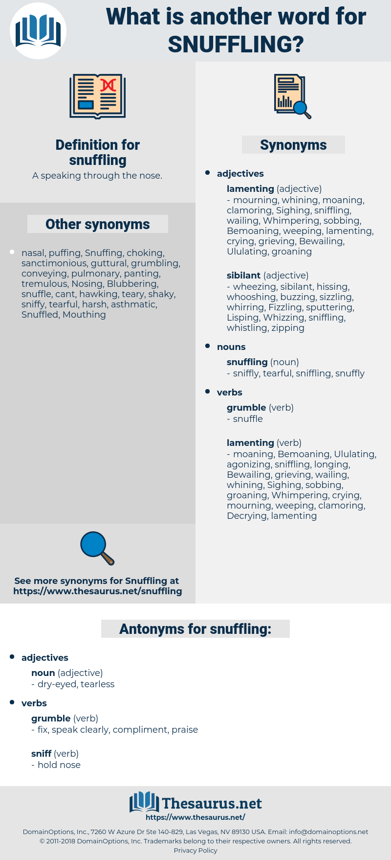 snuffling, synonym snuffling, another word for snuffling, words like snuffling, thesaurus snuffling