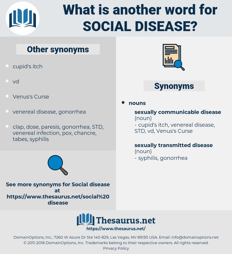 social disease, synonym social disease, another word for social disease, words like social disease, thesaurus social disease