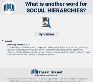 Social Hierarchies, synonym Social Hierarchies, another word for Social Hierarchies, words like Social Hierarchies, thesaurus Social Hierarchies