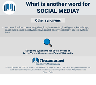 social media, synonym social media, another word for social media, words like social media, thesaurus social media