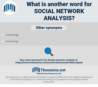 social network analysis, synonym social network analysis, another word for social network analysis, words like social network analysis, thesaurus social network analysis