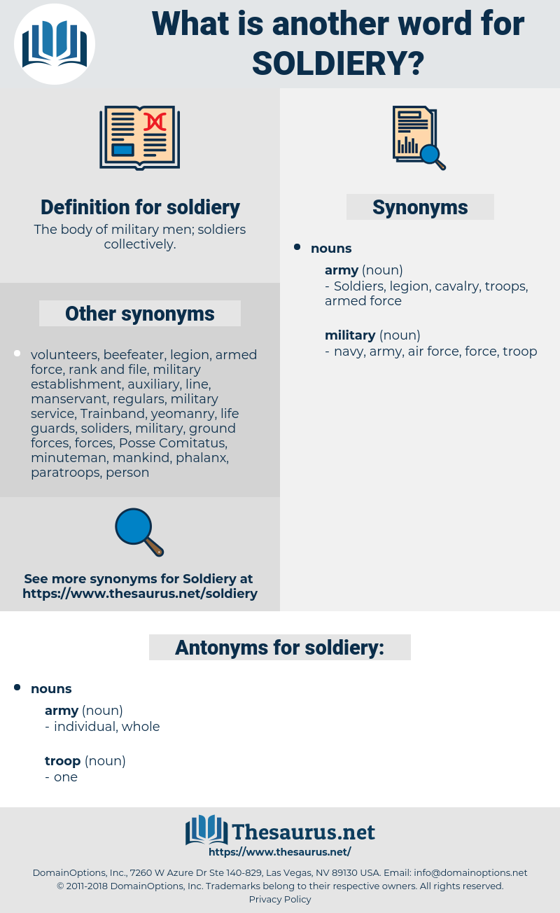 soldiery, synonym soldiery, another word for soldiery, words like soldiery, thesaurus soldiery