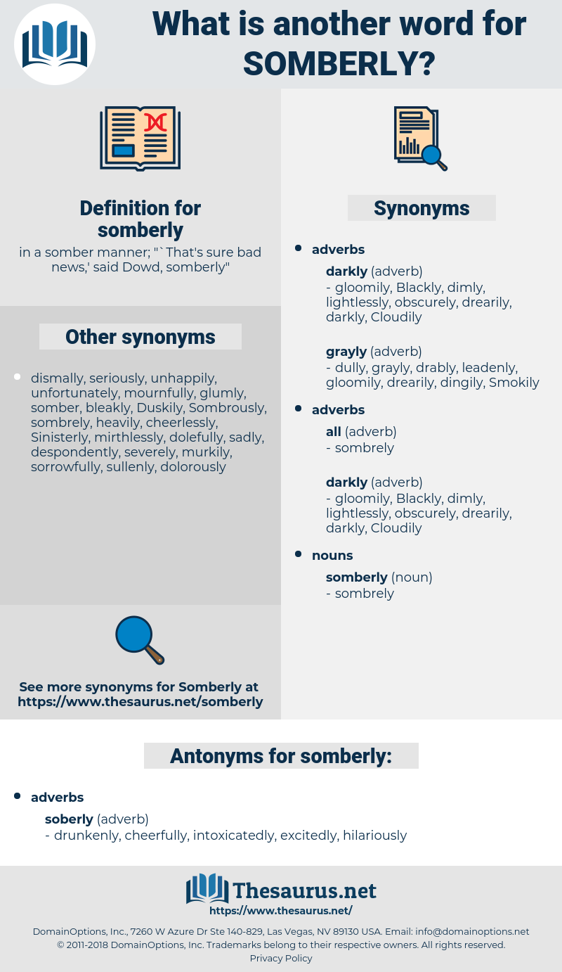 somberly, synonym somberly, another word for somberly, words like somberly, thesaurus somberly