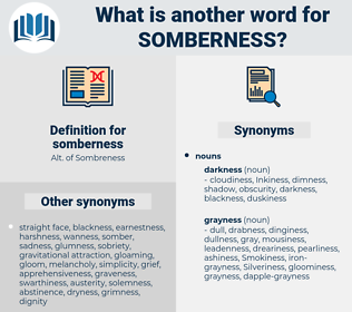 somberness, synonym somberness, another word for somberness, words like somberness, thesaurus somberness