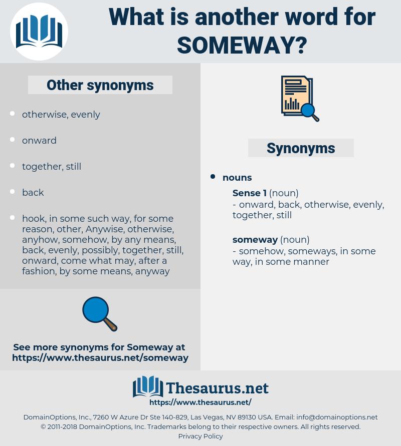 someway, synonym someway, another word for someway, words like someway, thesaurus someway