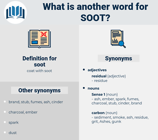 soot, synonym soot, another word for soot, words like soot, thesaurus soot