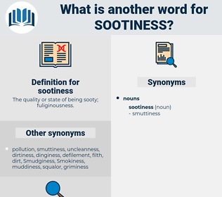 sootiness, synonym sootiness, another word for sootiness, words like sootiness, thesaurus sootiness