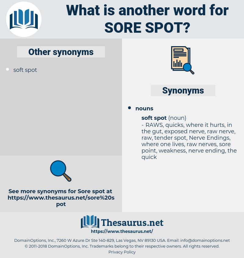 sore spot, synonym sore spot, another word for sore spot, words like sore spot, thesaurus sore spot