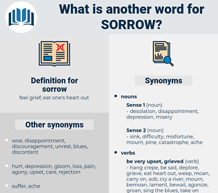 sorrow, synonym sorrow, another word for sorrow, words like sorrow, thesaurus sorrow