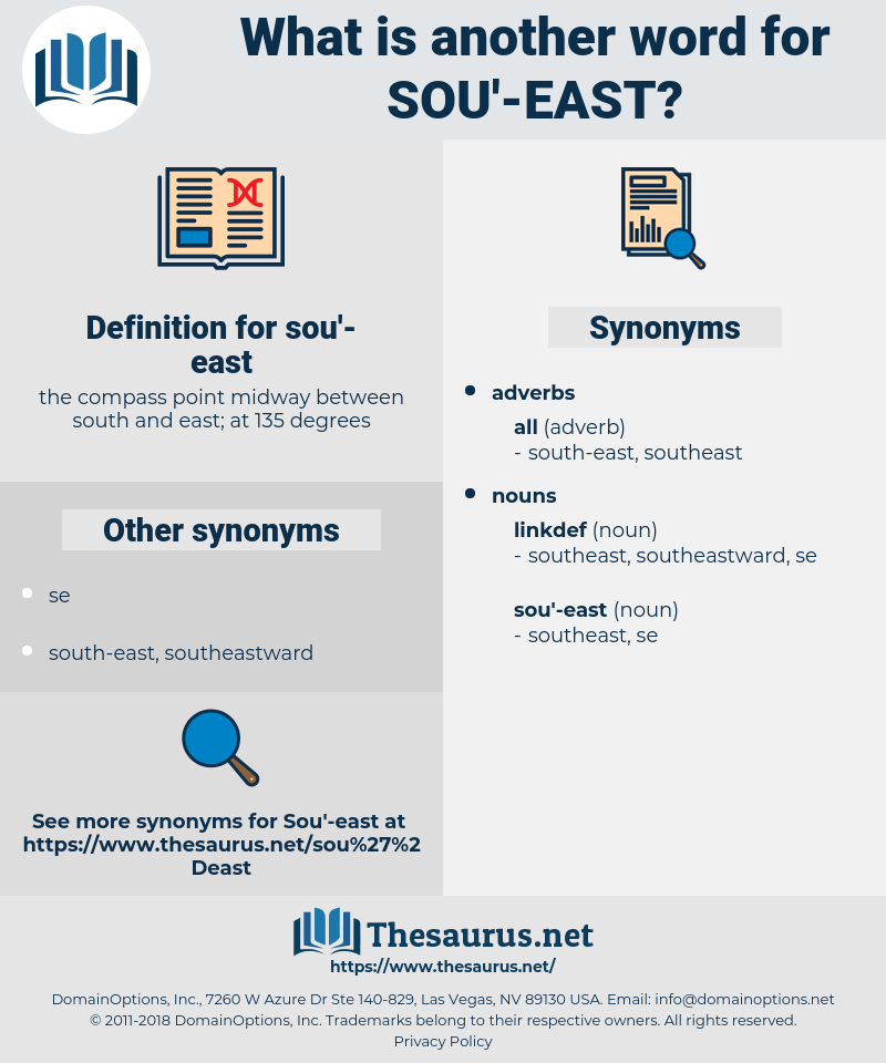 sou'-east, synonym sou'-east, another word for sou'-east, words like sou'-east, thesaurus sou'-east