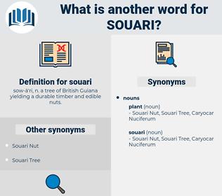 souari, synonym souari, another word for souari, words like souari, thesaurus souari